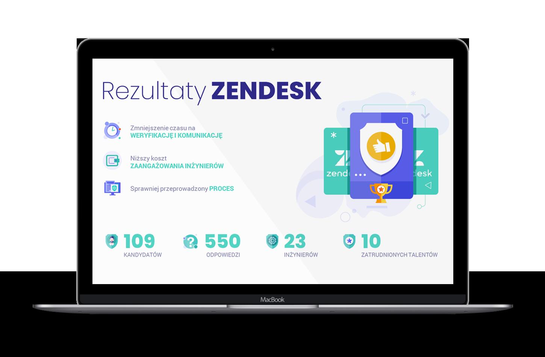 zendesk results